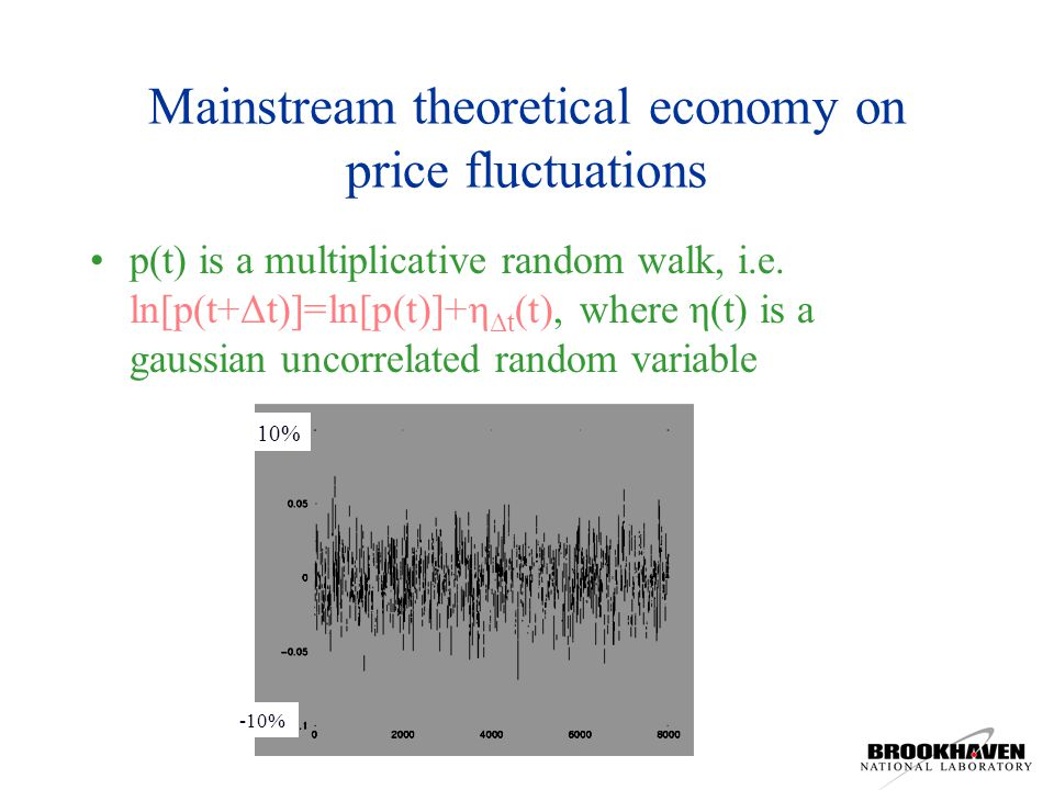 Mainstream theoretical economy on price fluctuations p(t) is a multiplicative random walk, i.e.