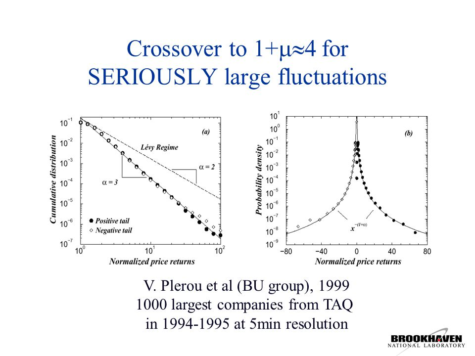 Crossover to 1+ 4 for SERIOUSLY large fluctuations V.