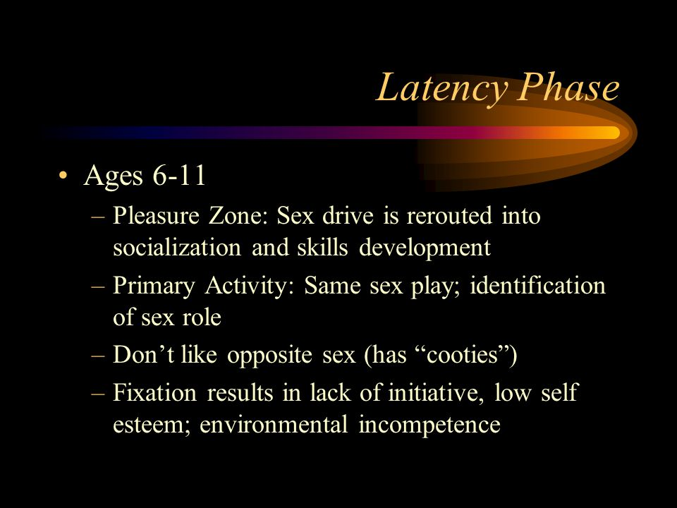 Latency Phase Ages 6-11 –Pleasure Zone: Sex drive is rerouted into socialization and skills development –Primary Activity: Same sex play; identificati