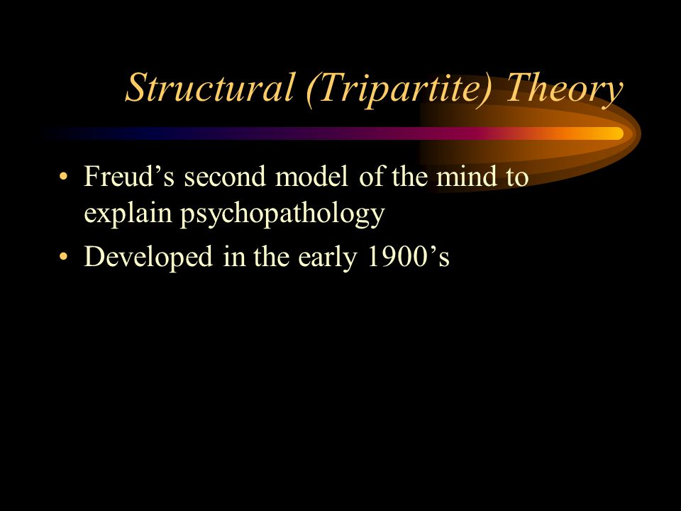 Structural (Tripartite) Theory Freuds second model of the mind to explain psychopathology Developed in the early 1900s