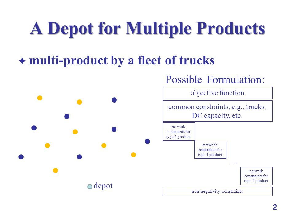 2 A Depot for Multiple Products multi-product by a fleet of trucks depot Possible Formulation: objective function common constraints, e.g., trucks, DC