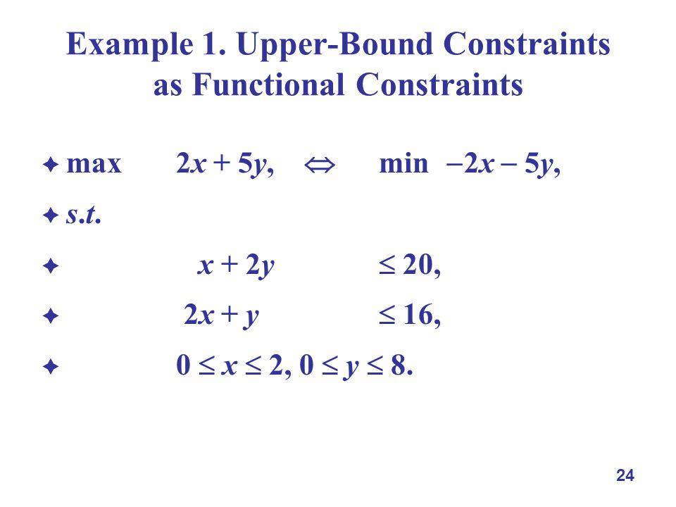 max 2x + 5y, min 2x 5y, s.t. x + 2y 20, 2x + y 16, 0 x 2, 0 y 8.