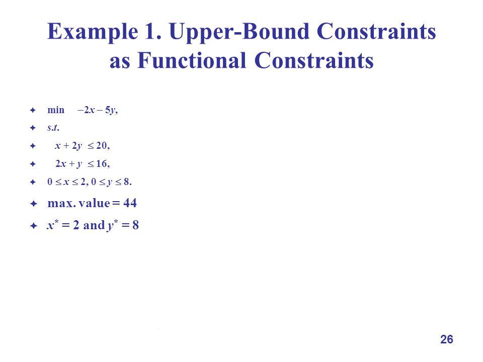 min 2x 5y, s.t. x + 2y 20, 2x + y 16, 0 x 2, 0 y 8.
