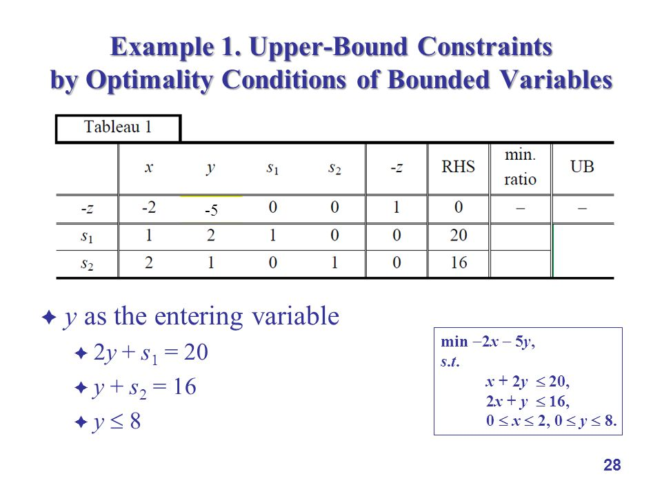 y as the entering variable 2y + s 1 = 20 y + s 2 = 16 y 8 28 Example 1. Upper-Bound Constraints by Optimality Conditions of Bounded Variables -5 min 2