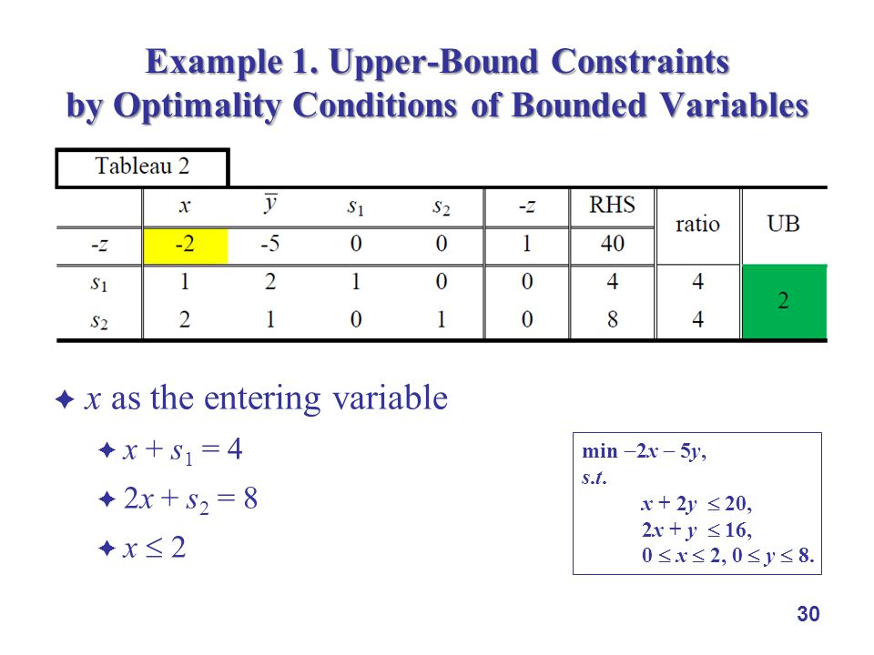 x as the entering variable x + s 1 = 4 2x + s 2 = 8 x 2 30 Example 1. Upper-Bound Constraints by Optimality Conditions of Bounded Variables min 2x 5y,
