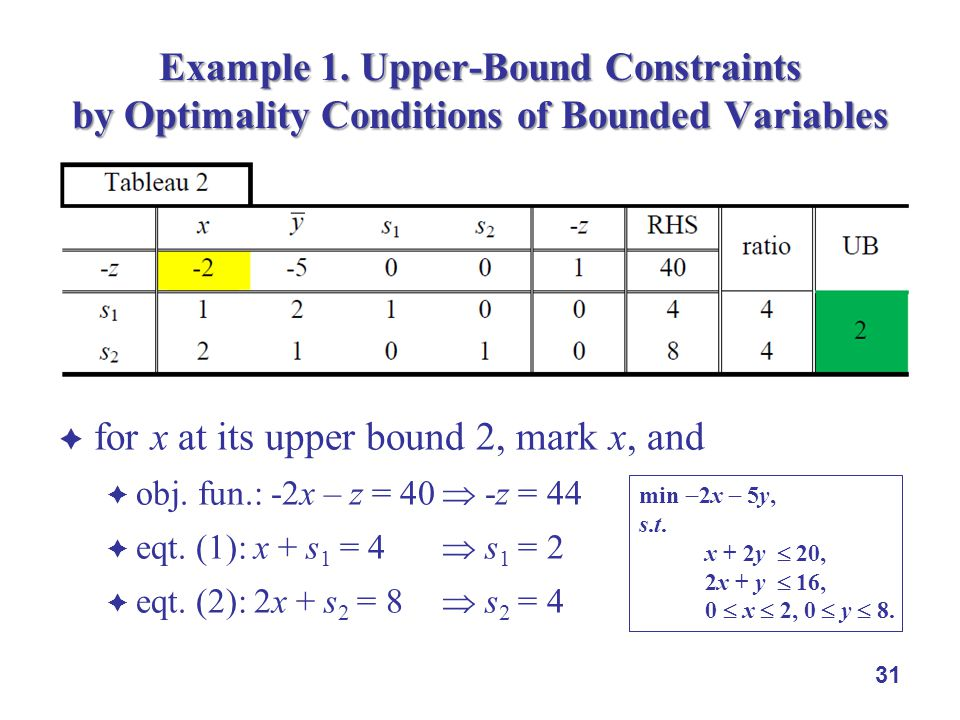 for x at its upper bound 2, mark x, and obj.fun.: -2x – z = 40 -z = 44 eqt.
