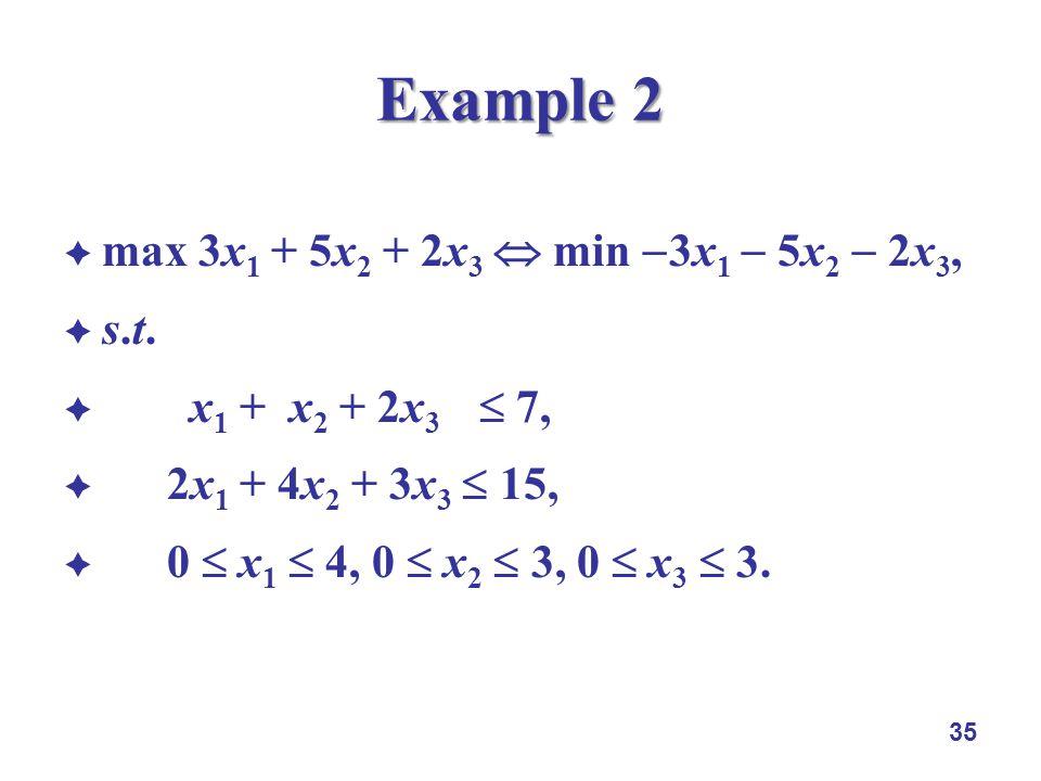 max 3x 1 + 5x 2 + 2x 3 min 3x 1 5x 2 2x 3, s.t. x 1 + x 2 + 2x 3 7, 2x 1 + 4x 2 + 3x 3 15, 0 x 1 4, 0 x 2 3, 0 x 3 3. 35 Example 2