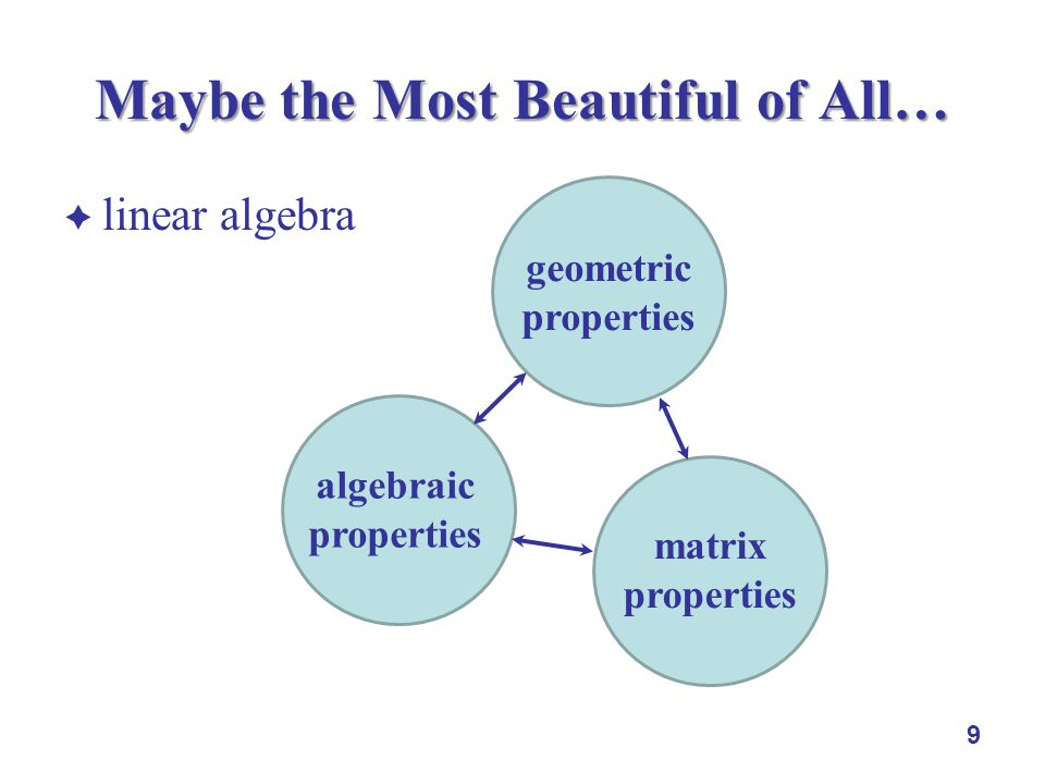 linear algebra 9 Maybe the Most Beautiful of All… algebraic properties geometric properties matrix properties
