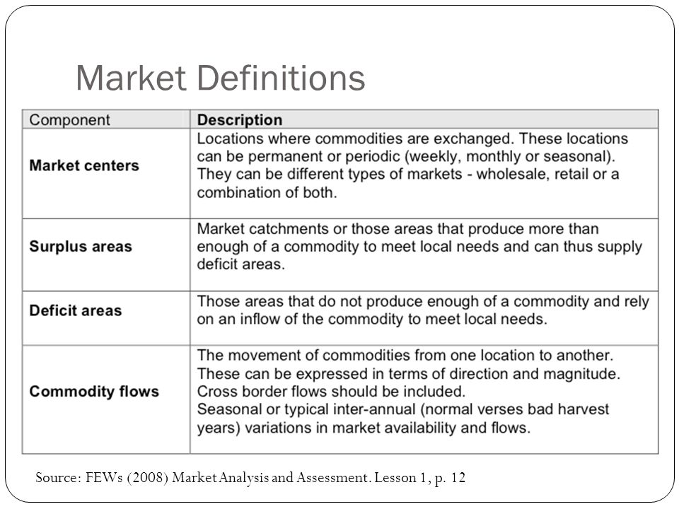 Market Definitions Source: FEWs (2008) Market Analysis and Assessment. Lesson 1, p. 12