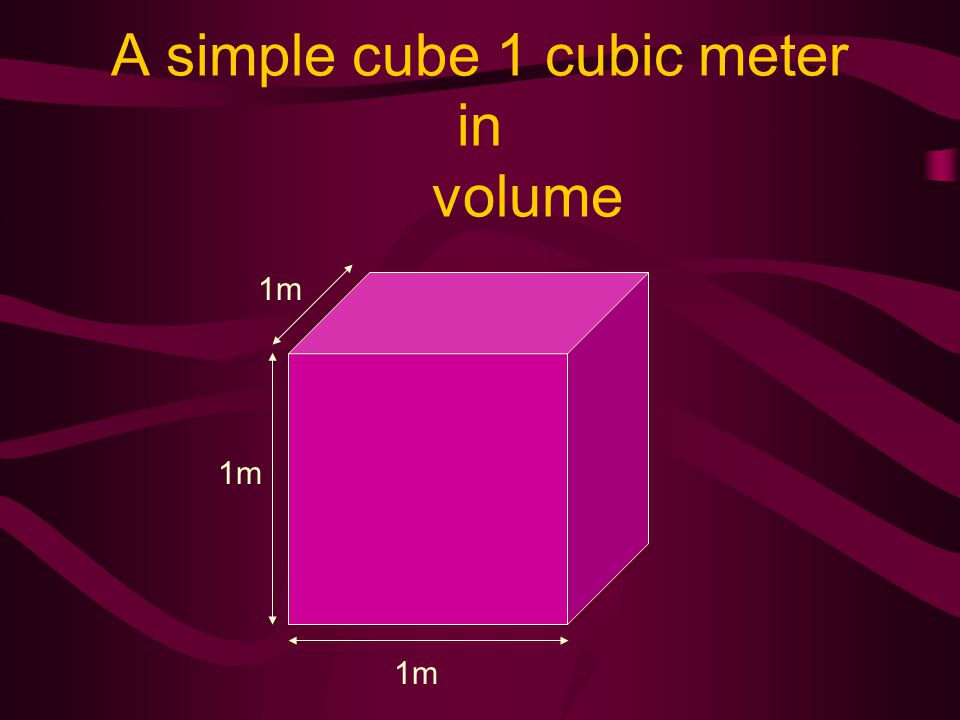 A simple cube 1 cubic meter in volume 1m