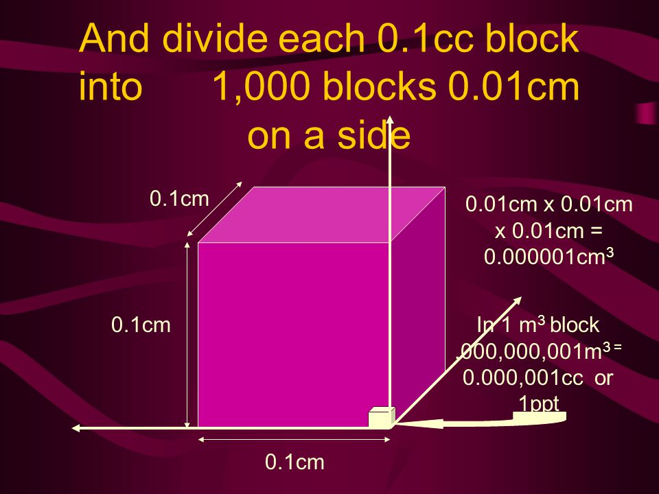 And divide each 0.1cc block into 1,000 blocks 0.01cm on a side 0.1cm 0.01cm x 0.01cm x 0.01cm = 0.000001cm 3 In 1 m 3 block.000,000,001m 3 = 0.000,001cc or 1ppt