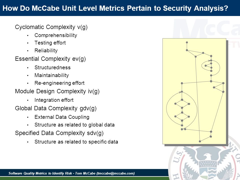 Software Quality Metrics to Identify Risk - Tom McCabe (tmccabe@mccabe.com) Cyclomatic Complexity v(g) Comprehensibility Testing effort Reliability Essential Complexity ev(g) Structuredness Maintainability Re-engineering effort Module Design Complexity iv(g) Integration effort Global Data Complexity gdv(g) External Data Coupling Structure as related to global data Specified Data Complexity sdv(g) Structure as related to specific data How Do McCabe Unit Level Metrics Pertain to Security Analysis