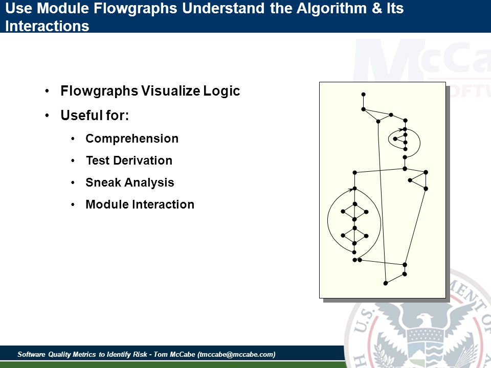 Software Quality Metrics to Identify Risk - Tom McCabe (tmccabe@mccabe.com) Flowgraphs Visualize Logic Useful for: Comprehension Test Derivation Sneak Analysis Module Interaction Use Module Flowgraphs Understand the Algorithm & Its Interactions