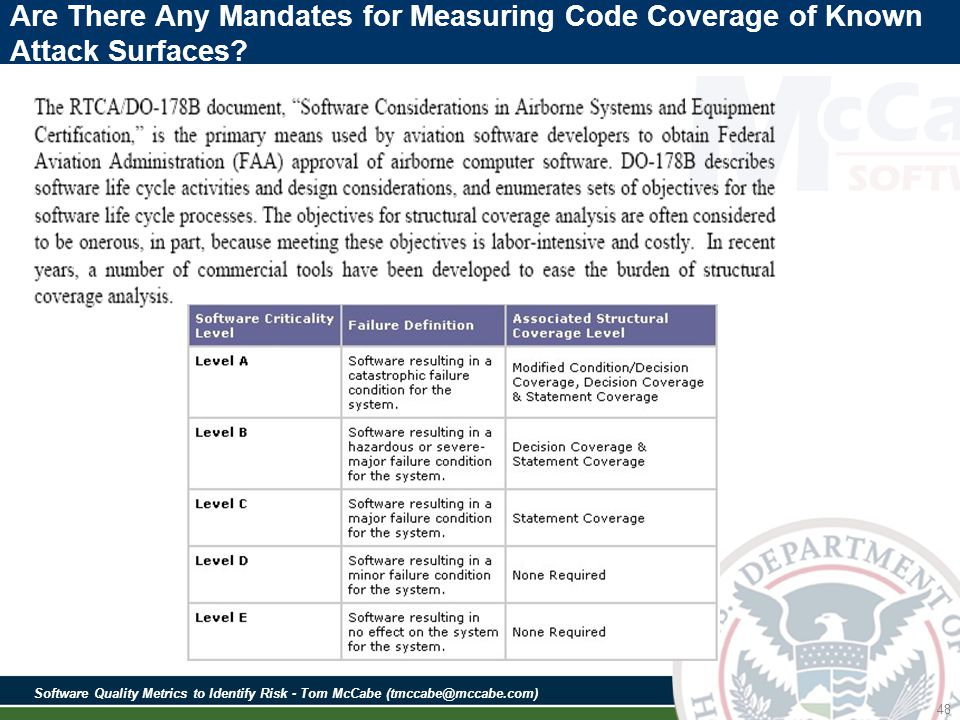 Software Quality Metrics to Identify Risk - Tom McCabe (tmccabe@mccabe.com) 48 Are There Any Mandates for Measuring Code Coverage of Known Attack Surfaces