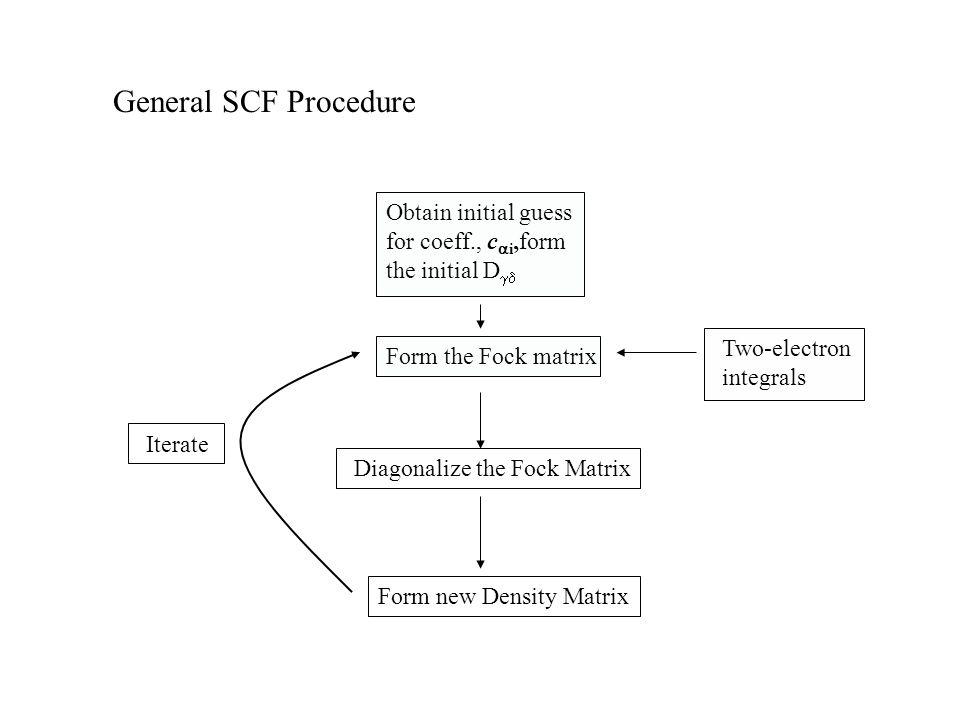 General SCF Procedure Obtain initial guess for coeff., c i,form the initial D Form the Fock matrix Diagonalize the Fock Matrix Form new Density Matrix Two-electron integrals Iterate