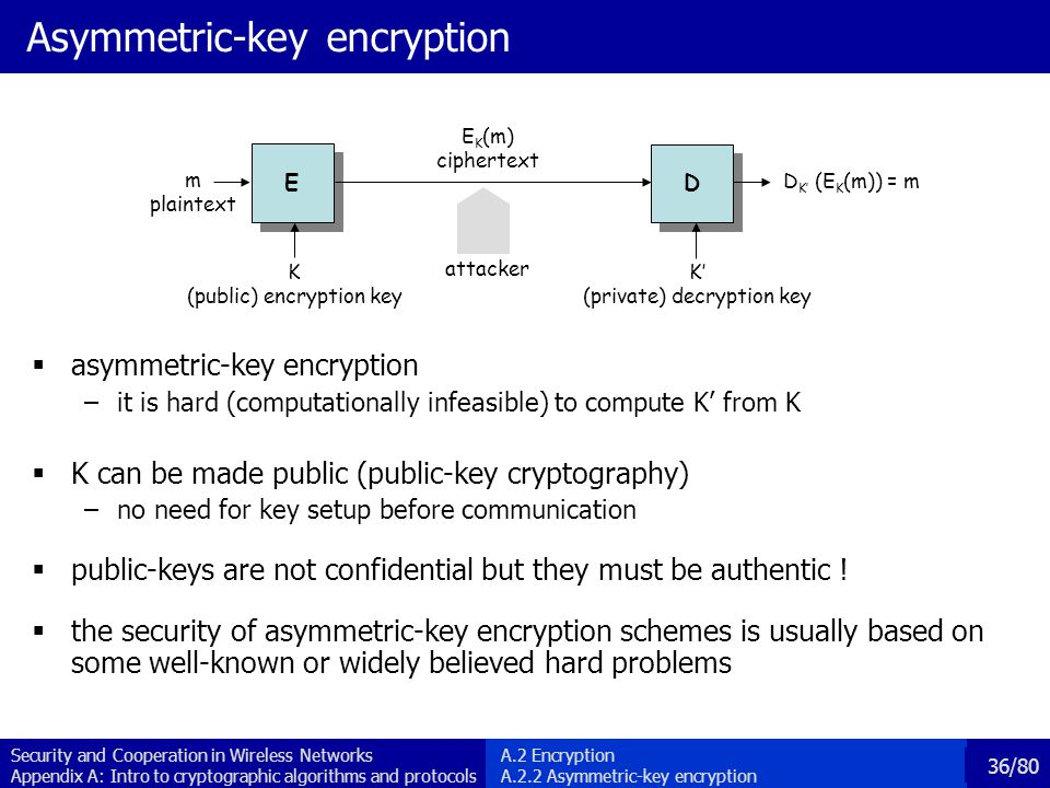 Security and Cooperation in Wireless Networks Appendix A: Intro to cryptographic algorithms and protocols 36/80 Asymmetric-key encryption asymmetric-key encryption –it is hard (computationally infeasible) to compute K from K K can be made public (public-key cryptography) –no need for key setup before communication public-keys are not confidential but they must be authentic .