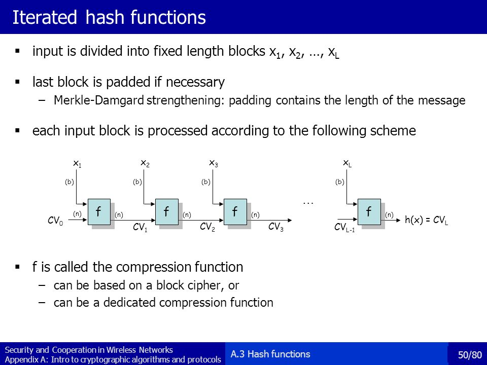 Security and Cooperation in Wireless Networks Appendix A: Intro to cryptographic algorithms and protocols 50/80 Iterated hash functions input is divided into fixed length blocks x 1, x 2, …, x L last block is padded if necessary –Merkle-Damgard strengthening: padding contains the length of the message each input block is processed according to the following scheme f is called the compression function –can be based on a block cipher, or –can be a dedicated compression function x1x1 CV 0 (b) (n) CV 1 f f x2x2 (b) (n) CV 2 f f x3x3 (b) (n) CV 3 f f xLxL (b) (n) h(x) = CV L f f CV L-1 … A.3 Hash functions
