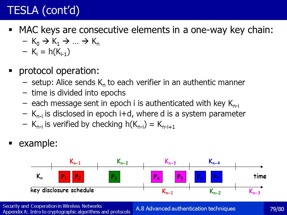 Security and Cooperation in Wireless Networks Appendix A: Intro to cryptographic algorithms and protocols 79/80 TESLA (contd) MAC keys are consecutive elements in a one-way key chain: –K 0 K 1 … K n –K i = h(K i-1 ) protocol operation: –setup: Alice sends K n to each verifier in an authentic manner –time is divided into epochs –each message sent in epoch i is authenticated with key K n-i –K n-i is disclosed in epoch i+d, where d is a system parameter –K n-i is verified by checking h(K n-i ) = K n-i+1 example: K n-1 K n-2 K n-3 K n-4 P1P1 P2P2 P3P3 P4P4 P5P5 P6P6 P7P7 time K n-1 K n-2 K n-3 key disclosure schedule KnKn A.8 Advanced authentication techniques