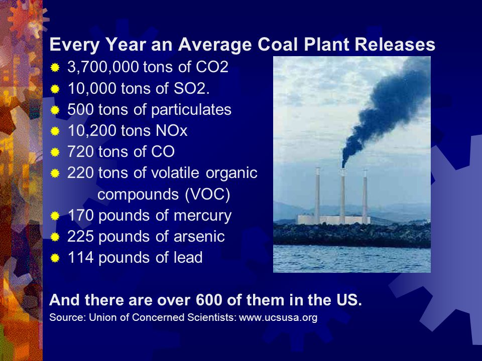 Every Year an Average Coal Plant Releases 3,700,000 tons of CO2 10,000 tons of SO2. 500 tons of particulates 10,200 tons NOx 720 tons of CO 220 tons o