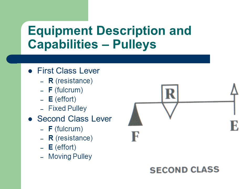 Equipment Description and Capabilities – Pulleys First Class Lever – R (resistance) – F (fulcrum) – E (effort) – Fixed Pulley Second Class Lever – F (