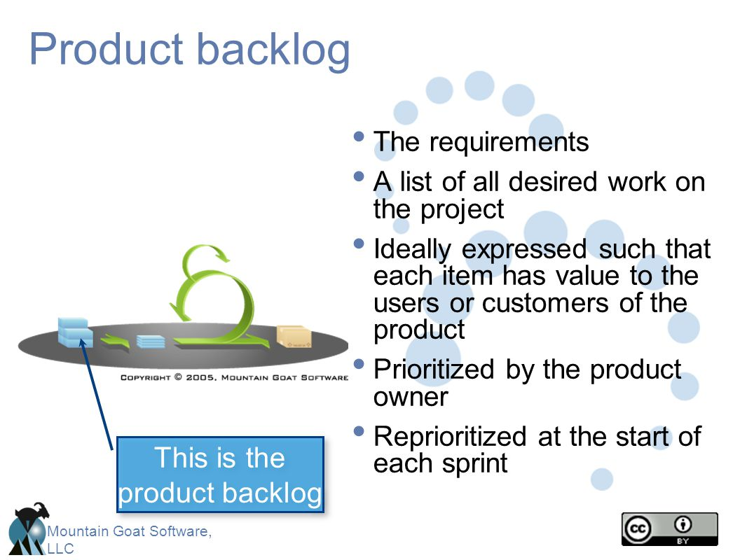 Mountain Goat Software, LLC Product backlog The requirements A list of all desired work on the project Ideally expressed such that each item has value