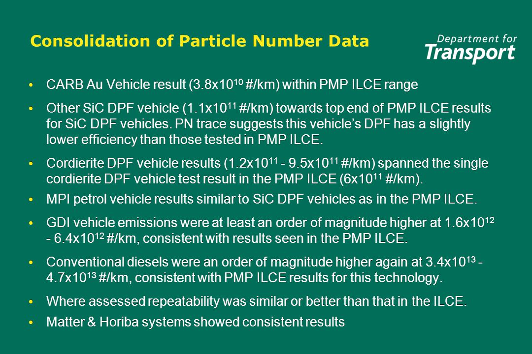 CARB Au Vehicle result (3.8x10 10 #/km) within PMP ILCE range Other SiC DPF vehicle (1.1x10 11 #/km) towards top end of PMP ILCE results for SiC DPF vehicles.