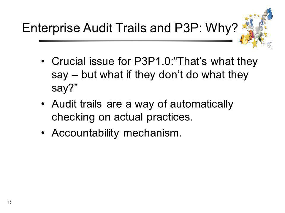 15 Enterprise Audit Trails and P3P: Why.