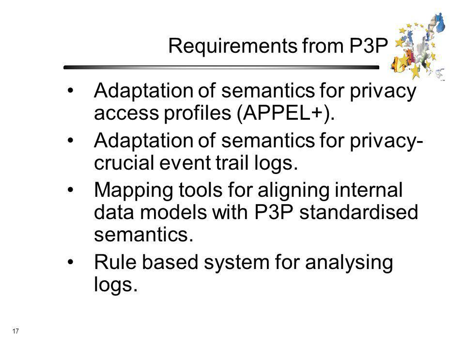 17 Requirements from P3P Adaptation of semantics for privacy access profiles (APPEL+).