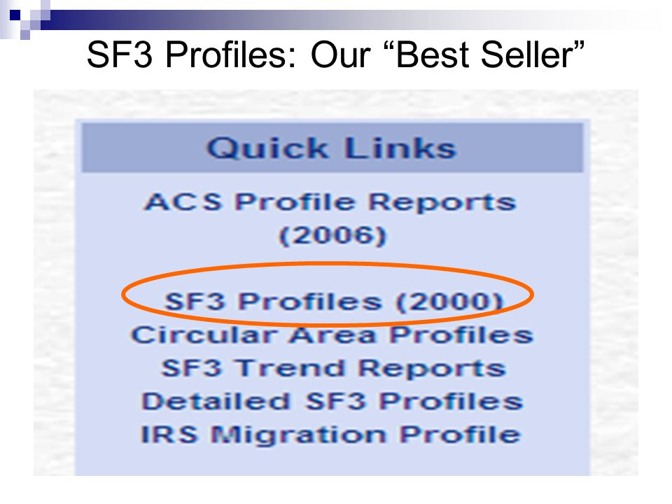 SF3 Profiles: Our Best Seller