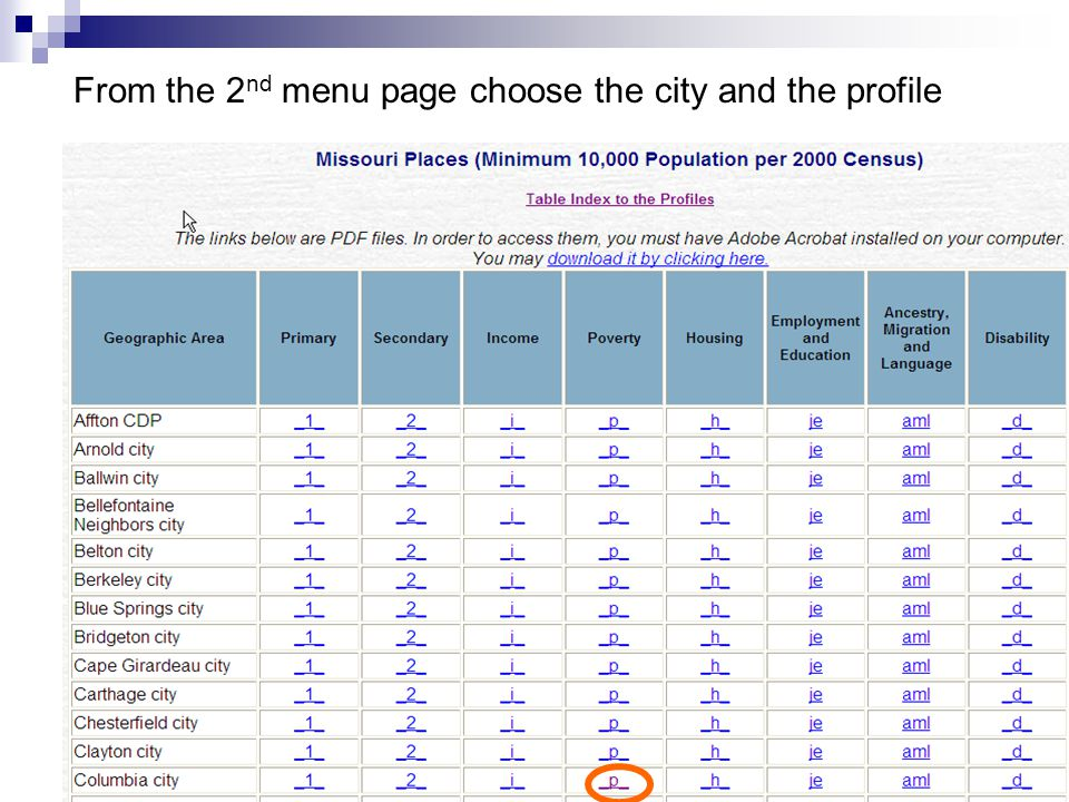 From the 2 nd menu page choose the city and the profile