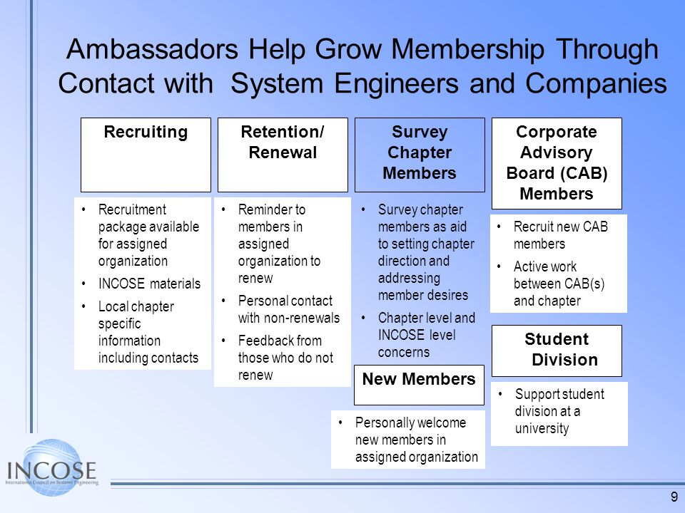 9 Ambassadors Help Grow Membership Through Contact with System Engineers and Companies Recruiting Recruitment package available for assigned organization INCOSE materials Local chapter specific information including contacts Survey Chapter Members Survey chapter members as aid to setting chapter direction and addressing member desires Chapter level and INCOSE level concerns Retention/ Renewal Reminder to members in assigned organization to renew Personal contact with non-renewals Feedback from those who do not renew New Members Personally welcome new members in assigned organization Corporate Advisory Board (CAB) Members Recruit new CAB members Active work between CAB(s) and chapter Student Division Support student division at a university
