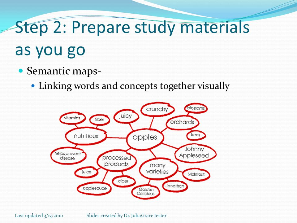 Step 2: Prepare study materials as you go Semantic maps- Linking words and concepts together visually Last updated 3/13/2010Slides created by Dr. Juli