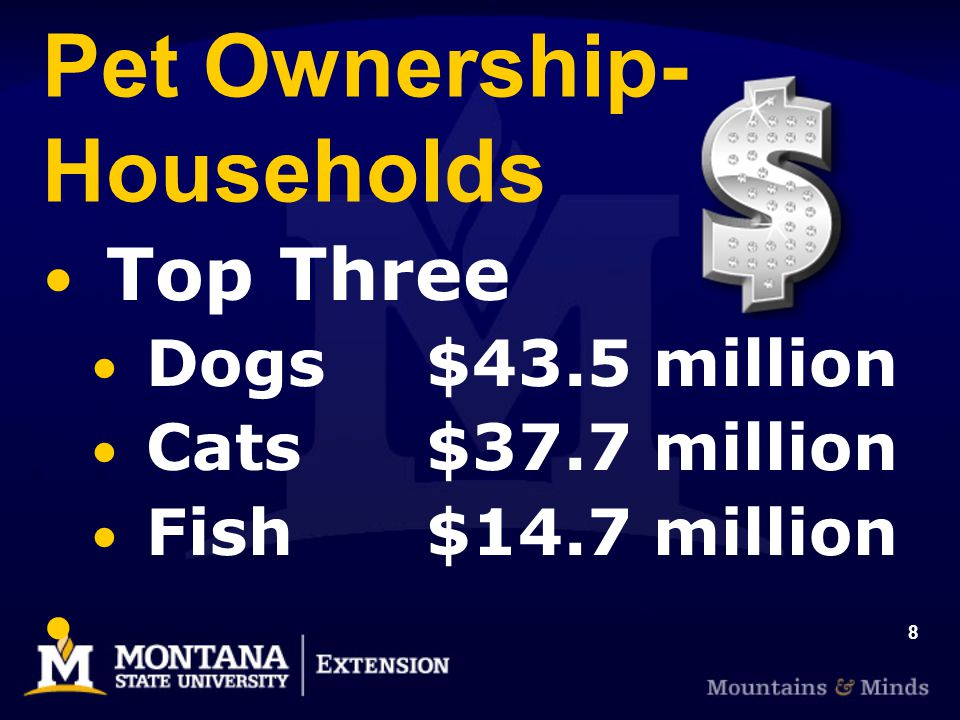 8 Pet Ownership- Households Top Three Dogs$43.5 million Cats$37.7 million Fish$14.7 million