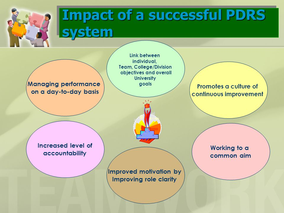 Impact of a successful PDRS system Link between individual, Team, College/Division objectives and overall University goals Promotes a culture of conti