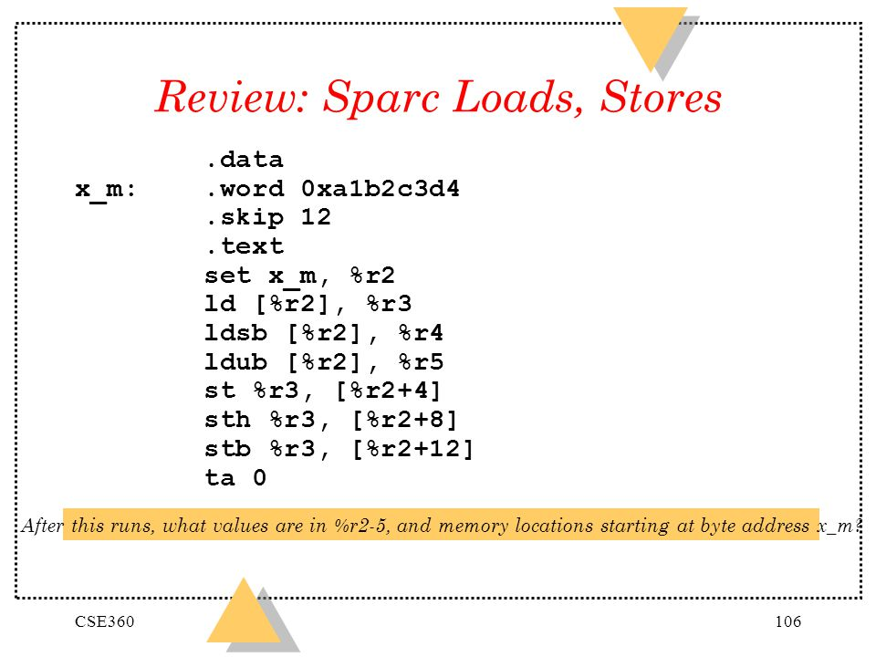 CSE360106 Review: Sparc Loads, Stores.data x_m:.word 0xa1b2c3d4.skip 12.text set x_m, %r2 ld [%r2], %r3 ldsb [%r2], %r4 ldub [%r2], %r5 st %r3, [%r2+4