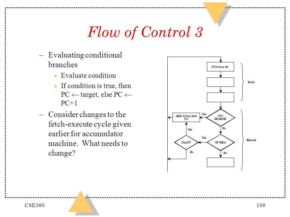 CSE360109 Flow of Control 3 –Evaluating conditional branches t Evaluate condition If condition is true, then PC target, else PC PC+1 –Consider changes