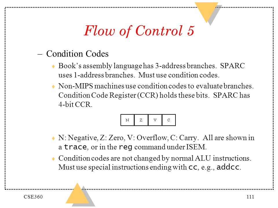 CSE360111 Flow of Control 5 –Condition Codes t Books assembly language has 3-address branches. SPARC uses 1-address branches. Must use condition codes