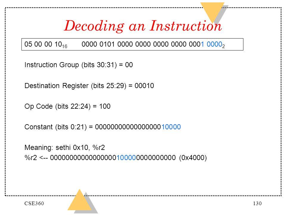 CSE360130 Decoding an Instruction 05 00 00 10 16 0000 0101 0000 0000 0000 0000 0001 0000 2 Instruction Group (bits 30:31) = 00 Destination Register (bits 25:29) = 00010 Op Code (bits 22:24) = 100 Constant (bits 0:21) = 0000000000000000010000 Meaning: sethi 0x10, %r2 %r2 <-- 00000000000000000100000000000000 (0x4000)