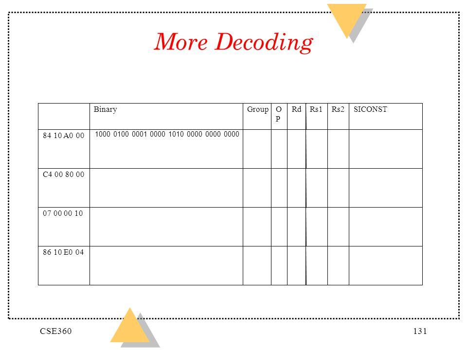 CSE360131 More Decoding 07 0000 10 86 10 E0 04