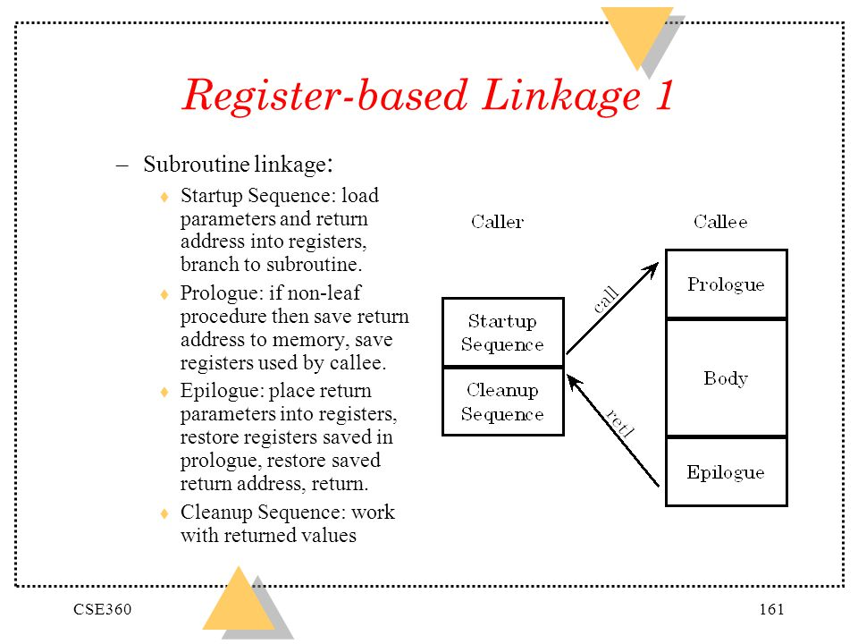 CSE360161 Register-based Linkage 1 –Subroutine linkage : t Startup Sequence: load parameters and return address into registers, branch to subroutine.