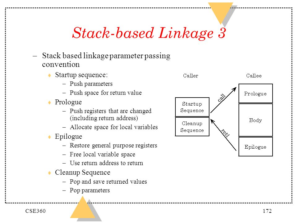 CSE360172 Stack-based Linkage 3 –Stack based linkage parameter passing convention t Startup sequence: –Push parameters –Push space for return value t