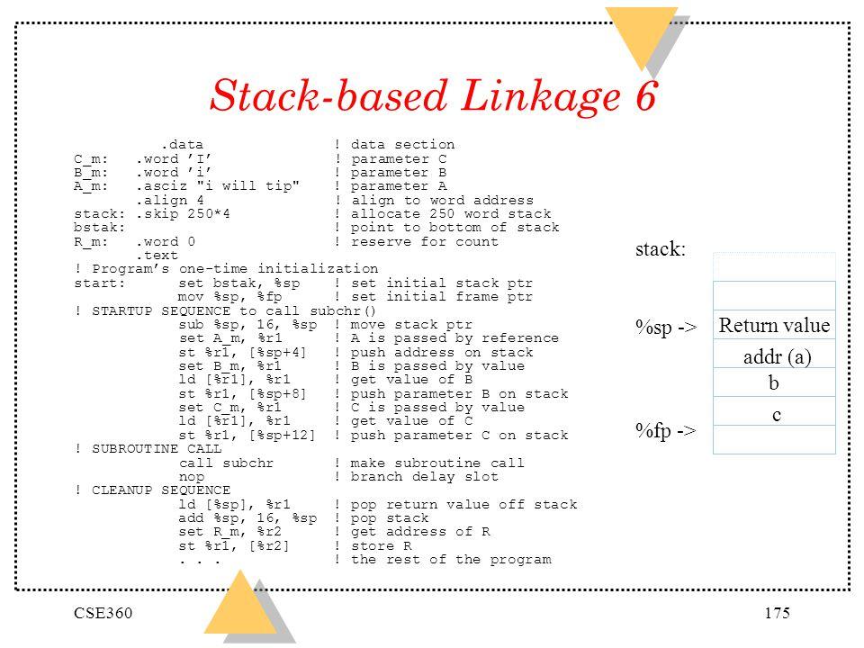 CSE360175 Stack-based Linkage 6.data! data section C_m:.word I ! parameter C B_m:.word i ! parameter B A_m:.asciz