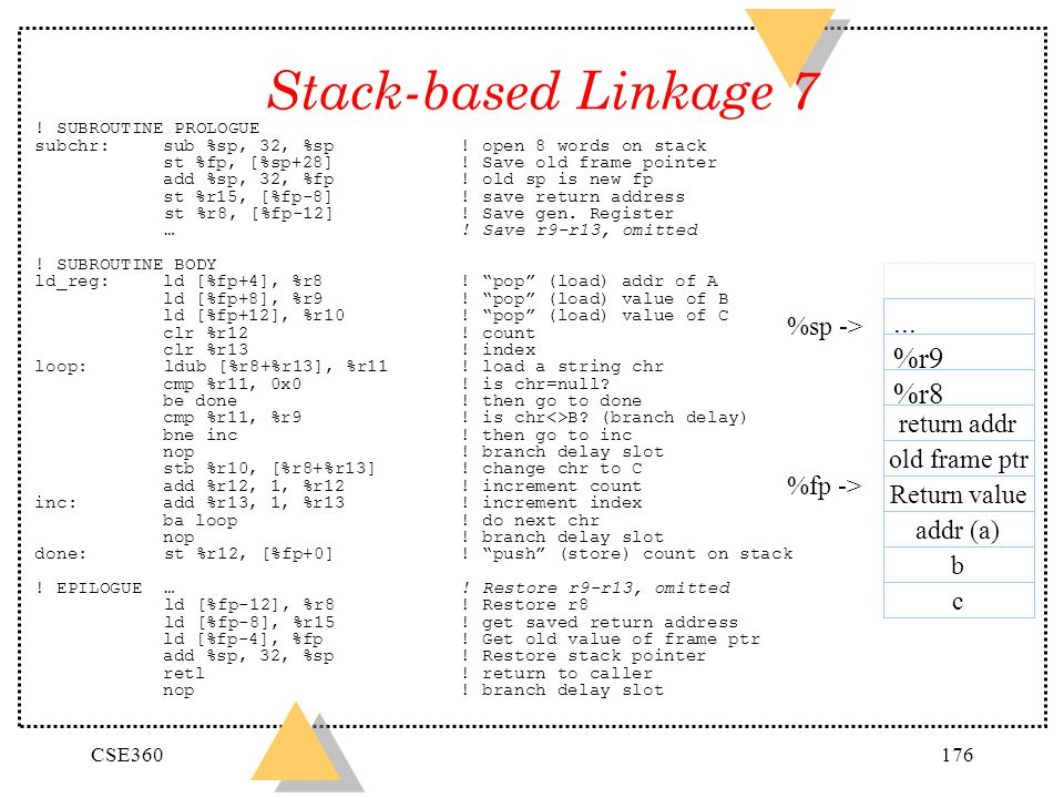 CSE360176 Stack-based Linkage 7 ! SUBROUTINE PROLOGUE subchr: sub %sp, 32, %sp! open 8 words on stack st %fp, [%sp+28]! Save old frame pointer add %sp