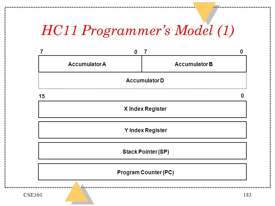 CSE360183 HC11 Programmers Model (1) 7 0 0 7 15 0 Accumulator AAccumulator B Accumulator D X Index Register Y Index Register Stack Pointer (SP) Program Counter (PC)