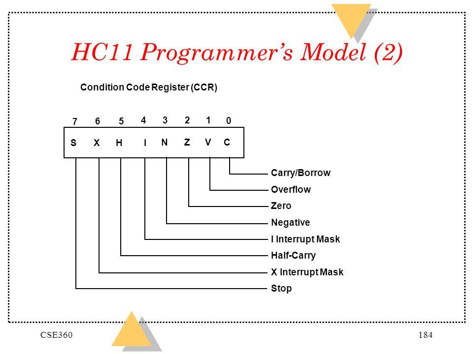 CSE360184 HC11 Programmers Model (2) 0 1 2 3 4 5 6 7 Condition Code Register (CCR) S X HI N ZVC Carry/Borrow Overflow Zero Negative I Interrupt Mask Half-Carry X Interrupt Mask Stop