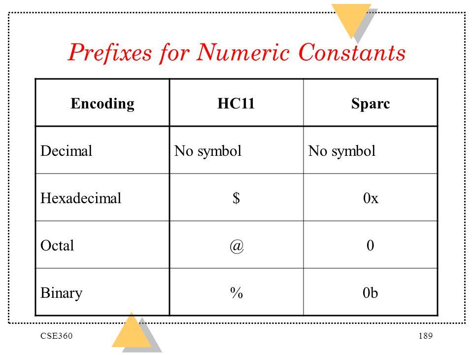 CSE360189 Prefixes for Numeric Constants EncodingHC11Sparc DecimalNo symbol Hexadecimal$0x Octal@0 Binary%0b