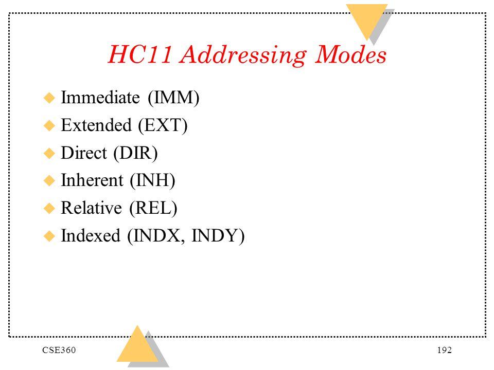 CSE360192 HC11 Addressing Modes u Immediate (IMM) u Extended (EXT) u Direct (DIR) u Inherent (INH) u Relative (REL) u Indexed (INDX, INDY)