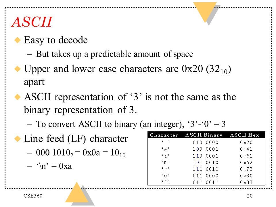 CSE36020 ASCII u Easy to decode –But takes up a predictable amount of space u Upper and lower case characters are 0x20 (32 10 ) apart u ASCII represen