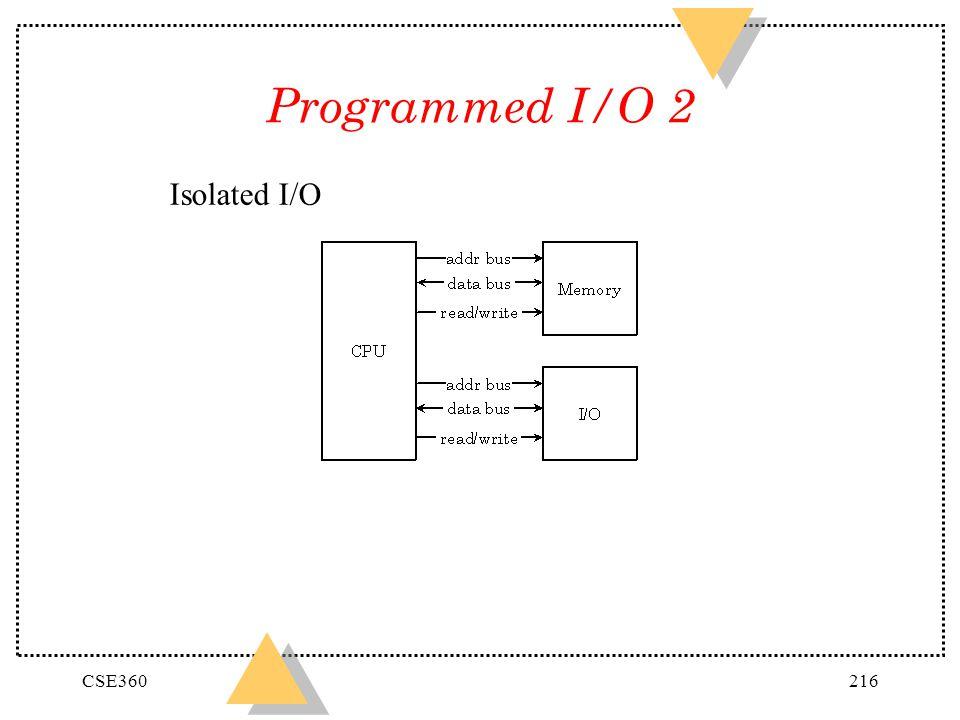 CSE360216 Programmed I/O 2 Isolated I/O