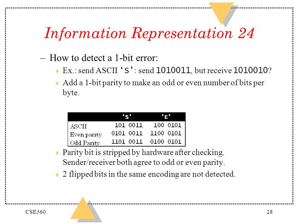 CSE36028 Information Representation 24 –How to detect a 1-bit error: Ex.: send ASCII S : send 1010011, but receive 1010010 ? t Add a 1-bit parity to m